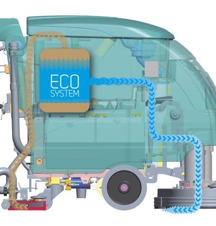 E51 SCHROB-EN ZUIGMACHINE ECO-NOMISCH + ECO-LOGISCH